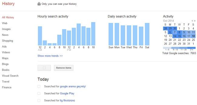 Google Arama Geçmişi Nedir? Nasıl Silinir?